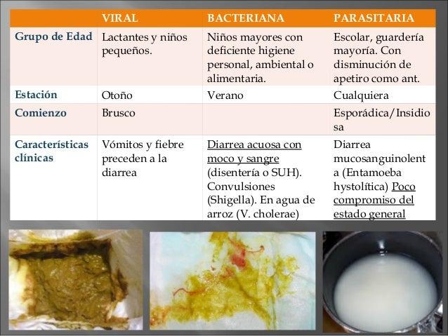Diarrea en pediatria