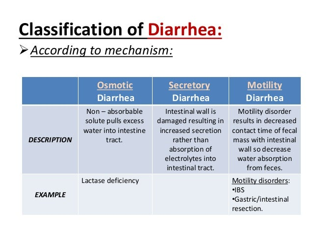 Diarrhea all