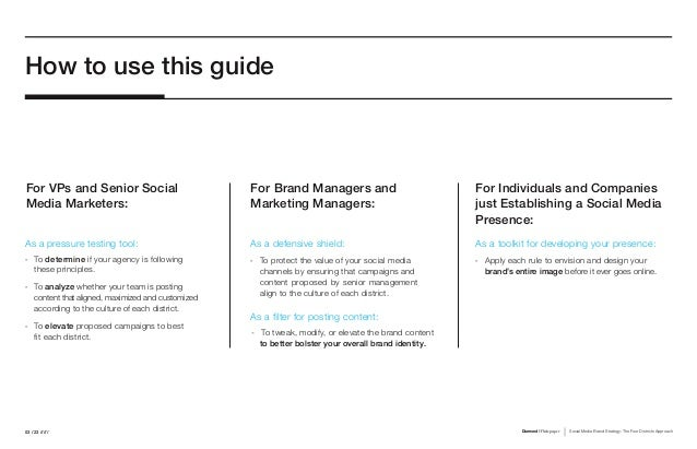 Social Media Brand Strategy: The Four Districts Approach Slide 3