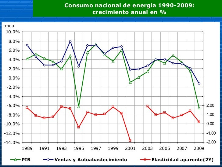 economic analysis of electronic sector The consumption of electrical and electronic equipment (eee) is  weee  characterisation, social aspects of weee, re-use of eee or economic aspects of.