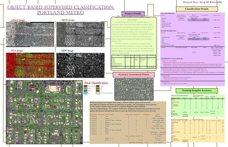 Object Based Supervised Classification           Portland Metro                                                           ...