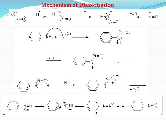 Diazotization mechanism pdf to jpg