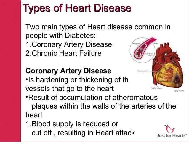 Dibetes and heart disease
