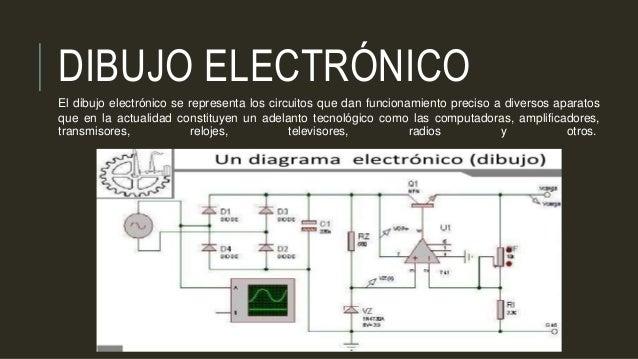 DIBUJO ELECTRÓNICO El dibujo electrónico se representa los circuitos que dan funcionamiento preciso a diversos aparatos qu...