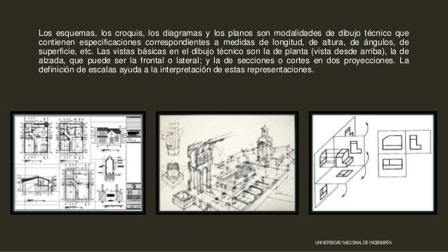Los esquemas, los croquis, los diagramas y los planos son modalidades de dibujo técnico que contienen especificaciones cor...