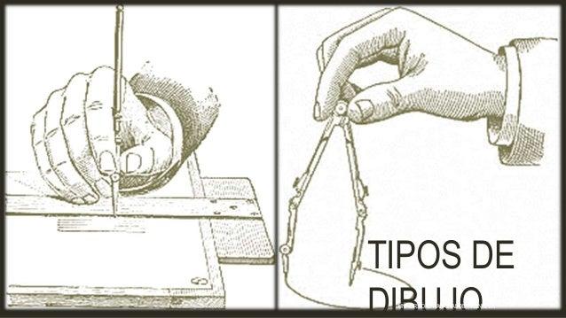TIPOS DE DIBUJOUNIVERSIDAD NACIONAL DE INGENIERÍA