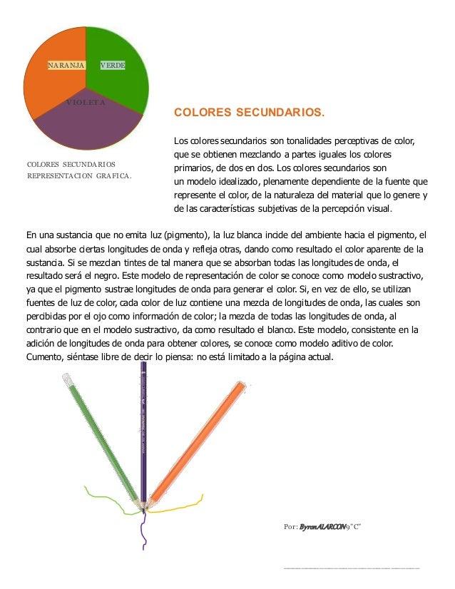 COLORES SECUNDARIOS. Los colores secundarios son tonalidades perceptivas de color, que se obtienen mezclando a partes igua...