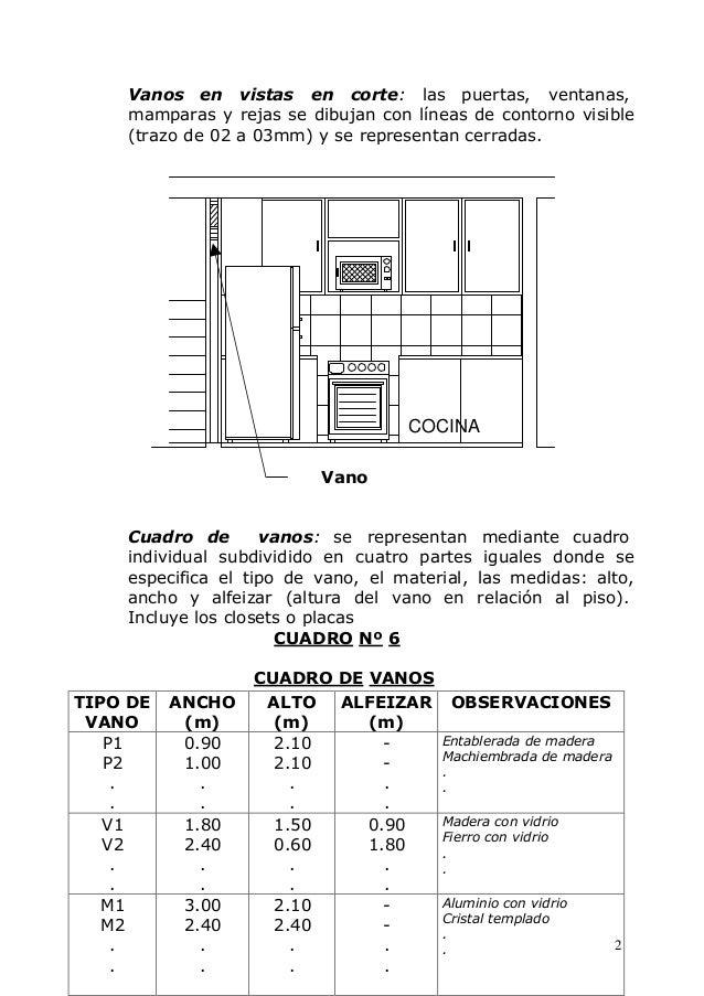 Dibujo arquitectonico for Plano de planta dibujo tecnico