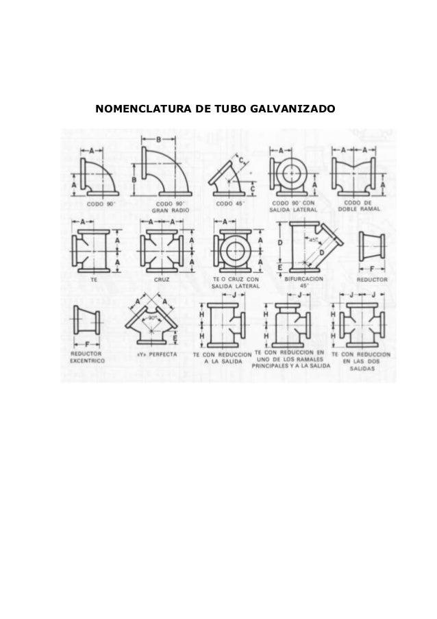 Dibujo arquitectonico for Simbologia arquitectonica para planos