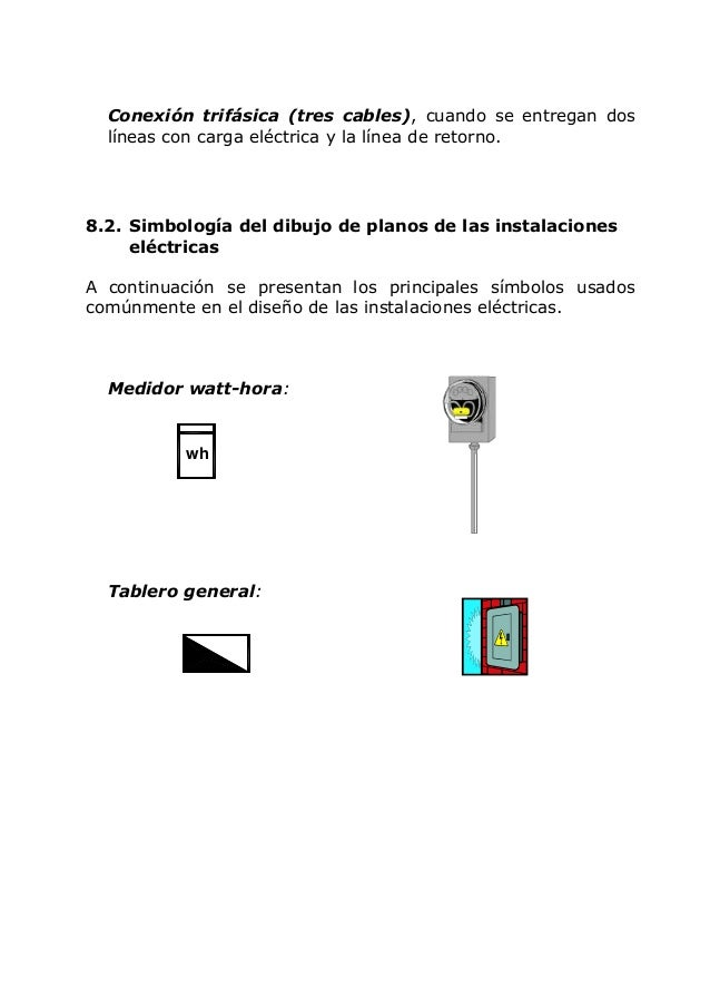 Worksheet. Dibujo arquitectonico