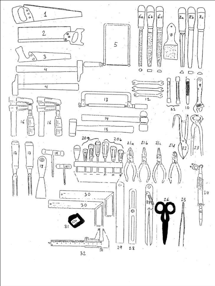 Dibujo herramientas 1 eso - Herramientas de carpinteria nombres ...