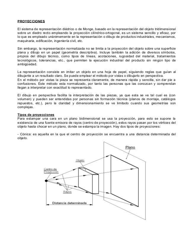 PROYECCIONESEl sistema de representación diédrico o de Monge, basado en la representación del objeto tridimensionalsobre u...