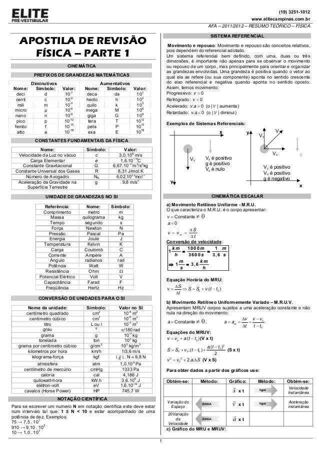 (19) 3251-1012 www.elitecampinas.com.br AFA – 2011/2012 – RESUMO TEÓRICO – FÍSICA SISTEMA REFERENCIAL  APOSTILA DE REVISÃO...