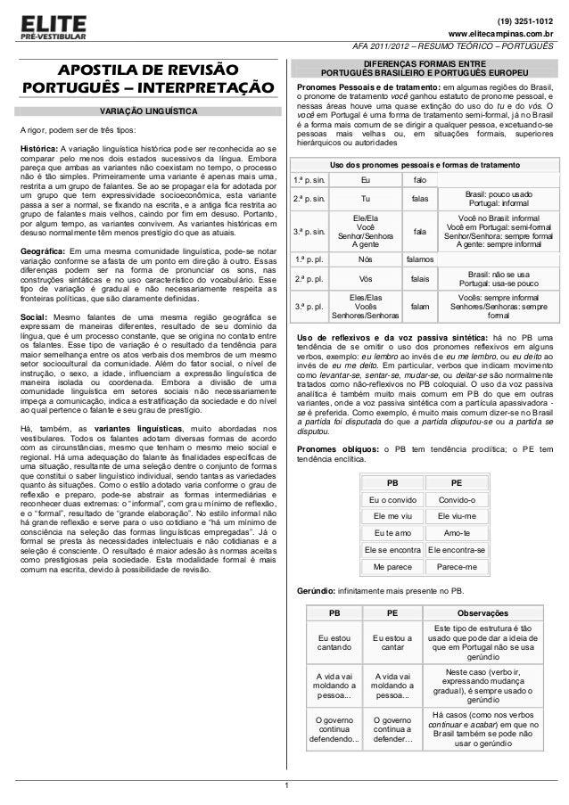 (19) 3251-1012 www.elitecampinas.com.br AFA 2011/2012 – RESUMO TEÓRICO – PORTUGUÊS 1 APOSTILA DE REVISÃO PORTUGUÊS – INTER...