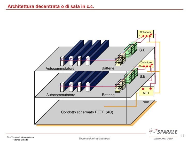 Schemi Elettrici Ups : Ups evoluzione tecnologica e normativa