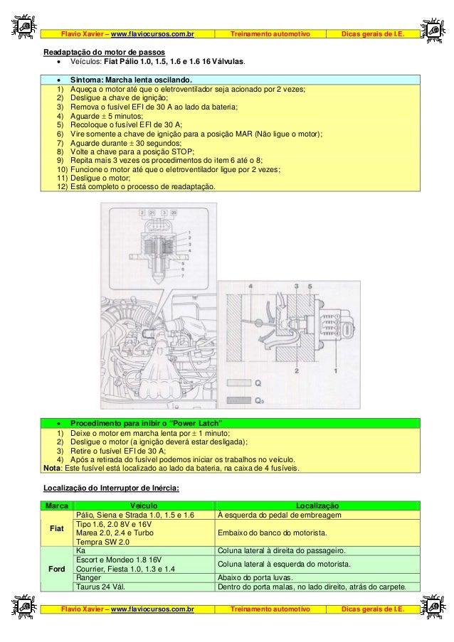 Flavio Xavier – www.flaviocursos.com.br Treinamento automotivo Dicas gerais de I.E. Readaptação do motor de passos • Veícu...