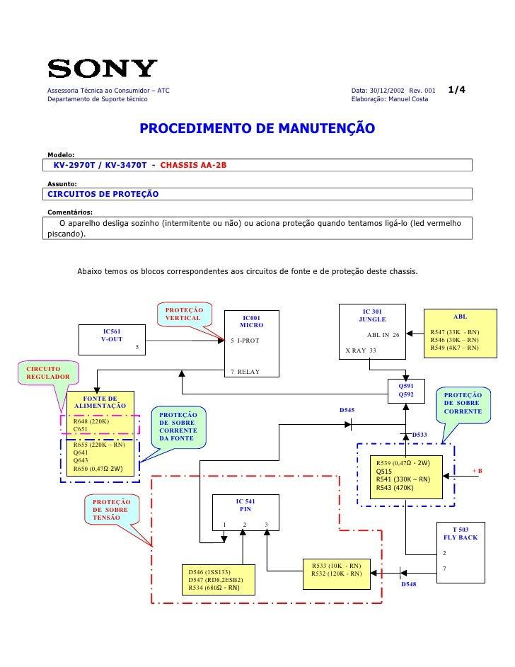 Assessoria Técnica ao Consumidor – ATC                                              Data: 30/12/2002 Rev. 001           1/...