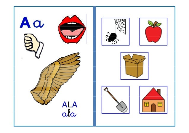 Abecedario fonético Slide 2