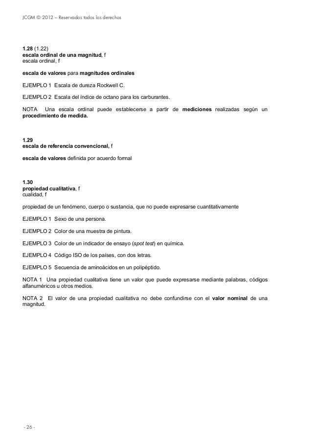 Diccionario tenico metrologia