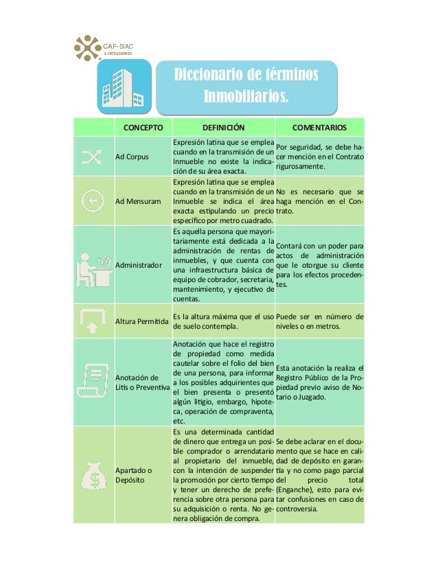 Diccionario de términos Inmobiliarios. CONCEPTO DEFINICIÓN COMENTARIOS Ad Corpus Expresión latina que se emplea cuando en ...