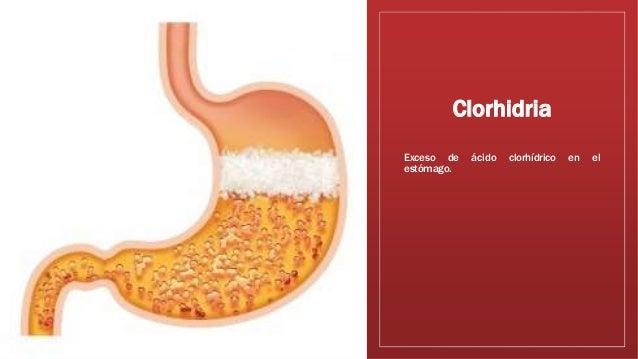Glosario Medico (Aparato Digestivo)