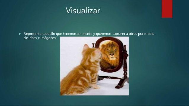 Visualizar  Representar aquello que tenemos en mente y queremos exponer a otros por medio de ideas e imágenes.