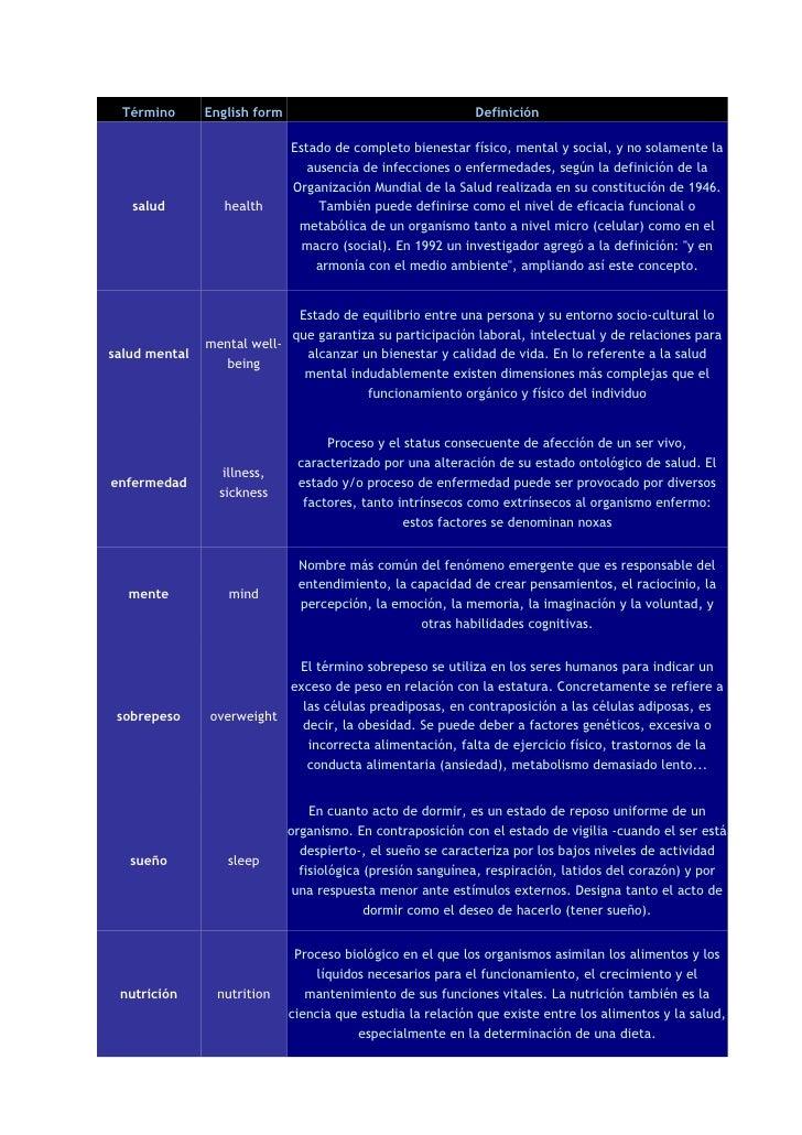 Término      English form                                  Definición                                Estado de completo bi...
