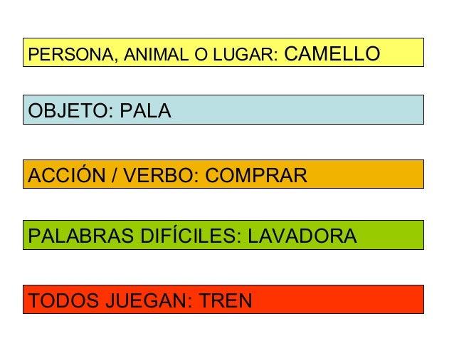 PERSONA, ANIMAL O LUGAR: CAMELLOOBJETO: PALAACCIÓN / VERBO: COMPRARPALABRAS DIFÍCILES: LAVADORATODOS JUEGAN: TREN
