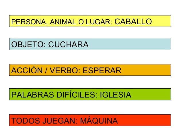 PERSONA, ANIMAL O LUGAR: CABALLOOBJETO: CUCHARAACCIÓN / VERBO: ESPERARPALABRAS DIFÍCILES: IGLESIATODOS JUEGAN: MÁQUINA