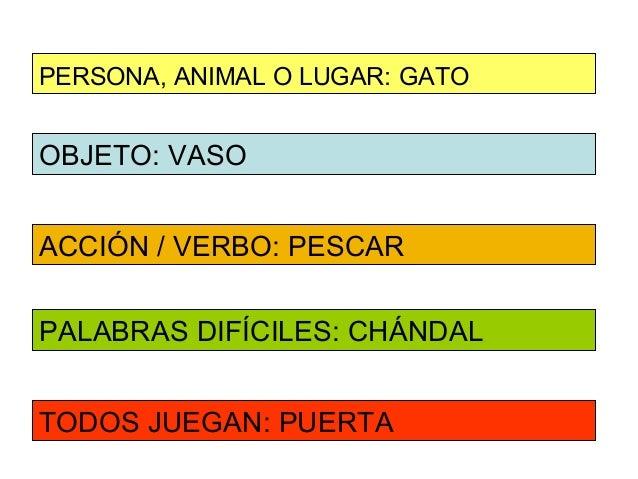 PERSONA, ANIMAL O LUGAR: GATOOBJETO: VASOACCIÓN / VERBO: PESCARPALABRAS DIFÍCILES: CHÁNDALTODOS JUEGAN: PUERTA