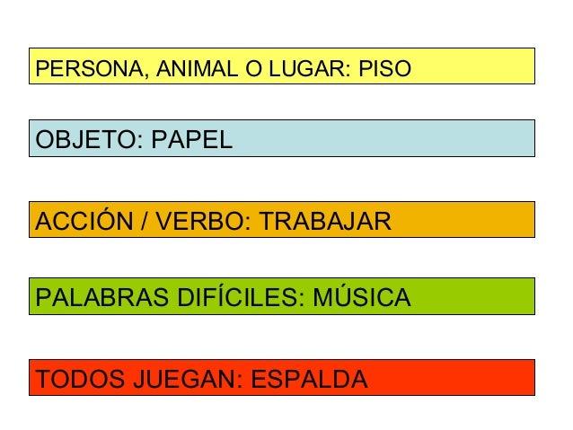 PERSONA, ANIMAL O LUGAR: PISOOBJETO: PAPELACCIÓN / VERBO: TRABAJARPALABRAS DIFÍCILES: MÚSICATODOS JUEGAN: ESPALDA