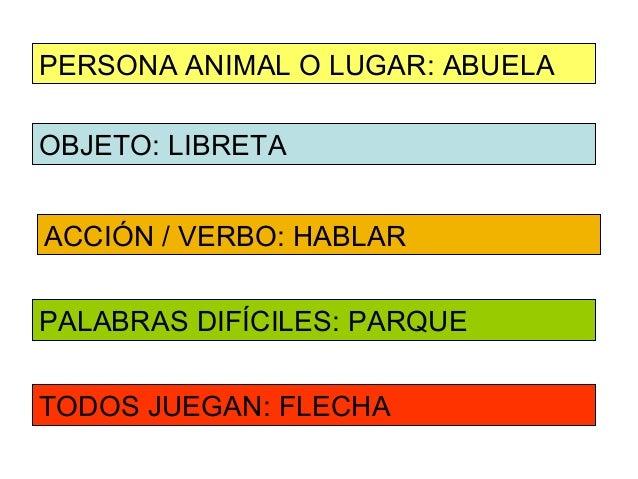 PERSONA ANIMAL O LUGAR: ABUELAOBJETO: LIBRETAACCIÓN / VERBO: HABLARPALABRAS DIFÍCILES: PARQUETODOS JUEGAN: FLECHA