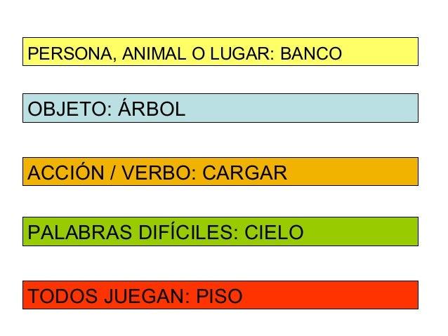 PERSONA, ANIMAL O LUGAR: BANCOOBJETO: ÁRBOLACCIÓN / VERBO: CARGARPALABRAS DIFÍCILES: CIELOTODOS JUEGAN: PISO
