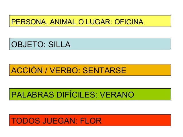 PERSONA, ANIMAL O LUGAR: OFICINAOBJETO: SILLAACCIÓN / VERBO: SENTARSEPALABRAS DIFÍCILES: VERANOTODOS JUEGAN: FLOR
