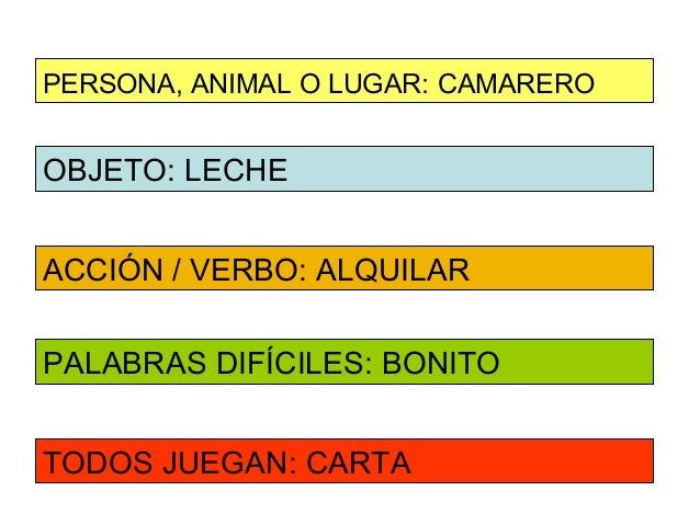 PERSONA, ANIMAL O LUGAR: CAMAREROOBJETO: LECHEACCIÓN / VERBO: ALQUILARPALABRAS DIFÍCILES: BONITOTODOS JUEGAN: CARTA