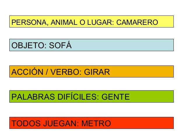 PERSONA, ANIMAL O LUGAR: CAMAREROOBJETO: SOFÁACCIÓN / VERBO: GIRARPALABRAS DIFÍCILES: GENTETODOS JUEGAN: METRO