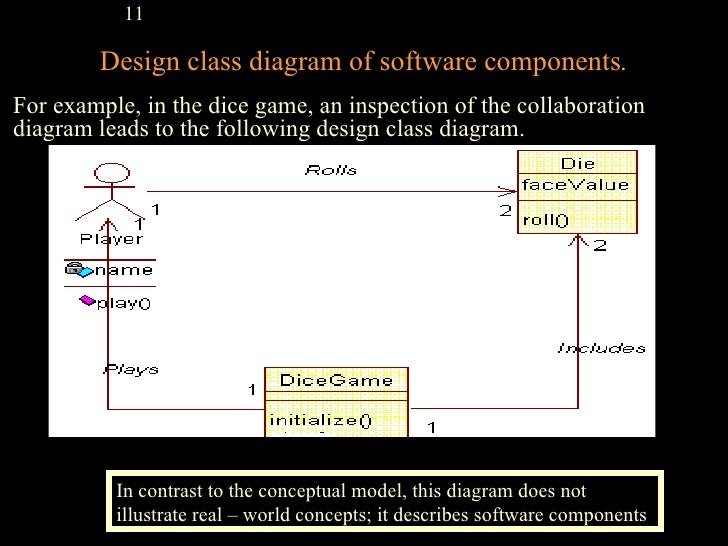 Dice game case study 11 30 6 11 design class diagram ccuart Image collections