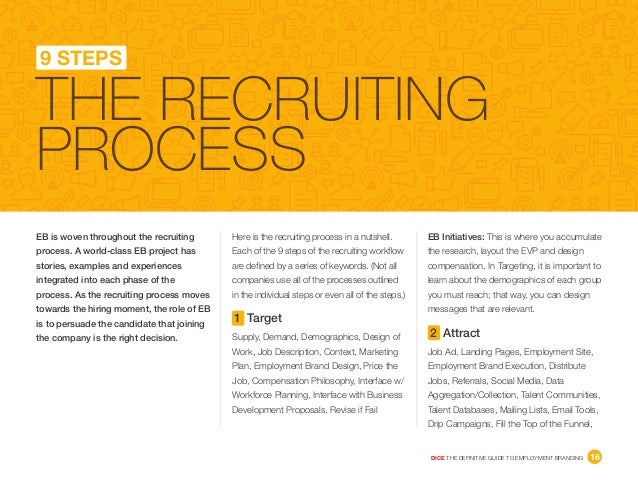 DICE THE DEFINITIVE GUIDE TO EMPLOYMENT BRANDING 16 THE RECRUITING PROCESS 9 STEPS EB is woven throughout the recruiting ...