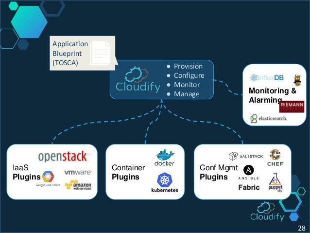 Dice cloudify quality big data made easy 27 introducing cloudify open extensible simple repeatable 28 28 application blueprint malvernweather Choice Image