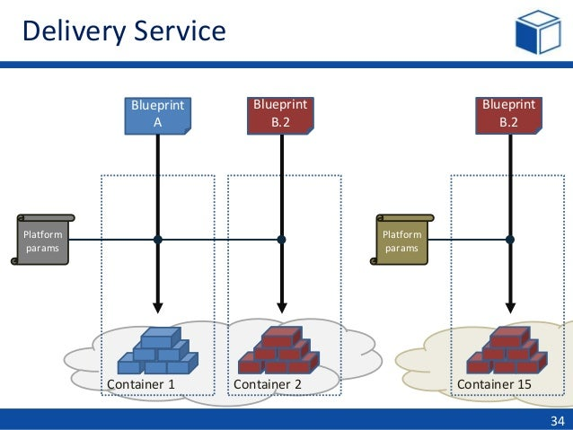 Dice cloudify quality big data made easy technology library 34 malvernweather Choice Image