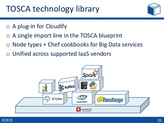 Dice cloudify quality big data made easy tosca technology malvernweather Choice Image
