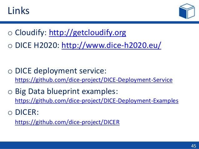 Dice cloudify quality big data made easy 40 malvernweather Gallery