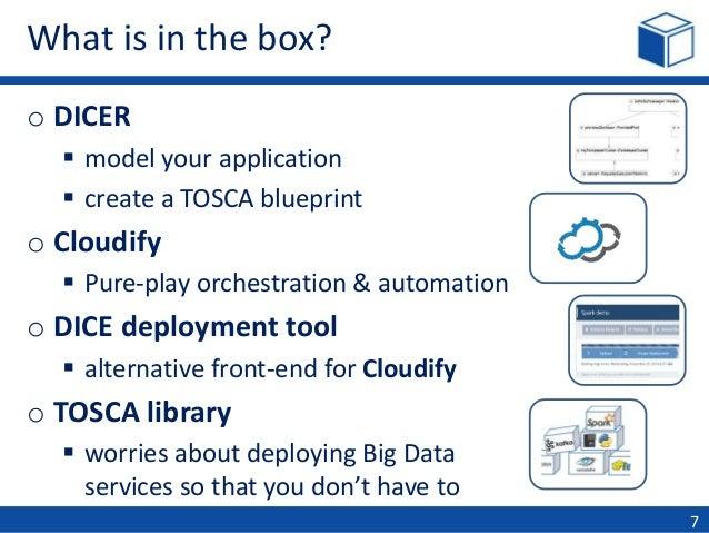 Dice cloudify quality big data made easy malvernweather Choice Image