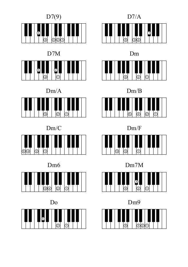 montar acordes no teclado