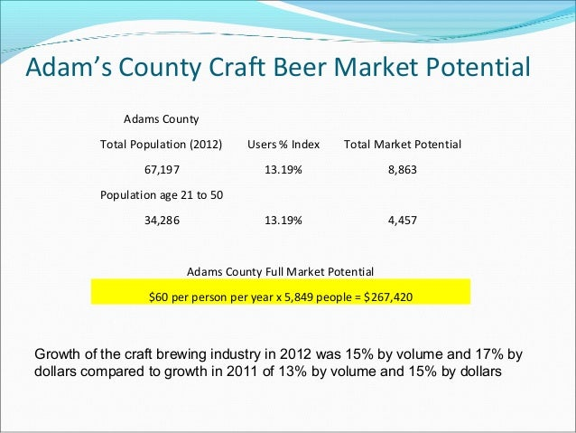 craft brew business plan