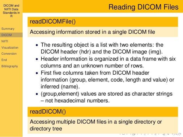 dicom 2 nifti matlab code