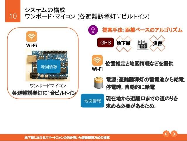 """10! 地下街におけるスマートフォンの光を用いた避難誘導方式の提案"""" システムの構成! ワンボード・マイコン (各避難誘導灯にビルトイン)! 位置推定と地図情報などを提供! 提案手法:距離ベースのアルゴリズム! 災害 GPS 地下街 Wi-..."""