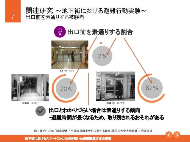 """7! 地下街におけるスマートフォンの光を用いた避難誘導方式の提案"""" 関連研究 ~地下街における避難行動実験~! 出口前を素通りする被験者 出口とわかりづらい場合は素通りする傾向"""" 森山修治(2010) 「都市型地下空間の避難安全性に関する研究..."""