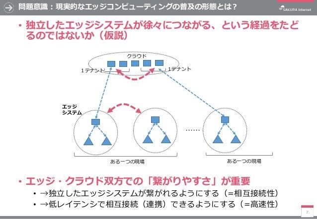 • 独立したエッジシステムが徐々につながる、という経過をたど るのではないか(仮説) • エッジ・クラウド双方での「繋がりやすさ」が重要 • →独立したエッジシステムが繋がれるようにする(=相互接続性) • →低レイテンシで相互接続(連携)でき...