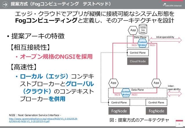 提案方式(Fogコンピューティング テストベッド) • 提案アーキの特徴 【相互接続性】 • オープン規格のNGSIを採用 【高速性】 • ローカル(エッジ)コンテキ ストブローカーとグローバル (クラウド)のコンテキスト ブローカーを併用 8...